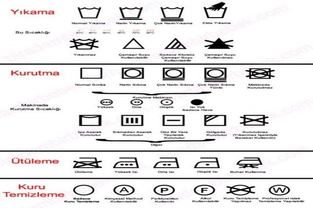 Tekstil ürünlerini yıkamadan önce kontrol etmeniz gereken yıkama işaretleri ve anlamları; Kuru temizleme, Sıkma, Ağartma, Ütü, Kurutma, Yıkama işaretleri